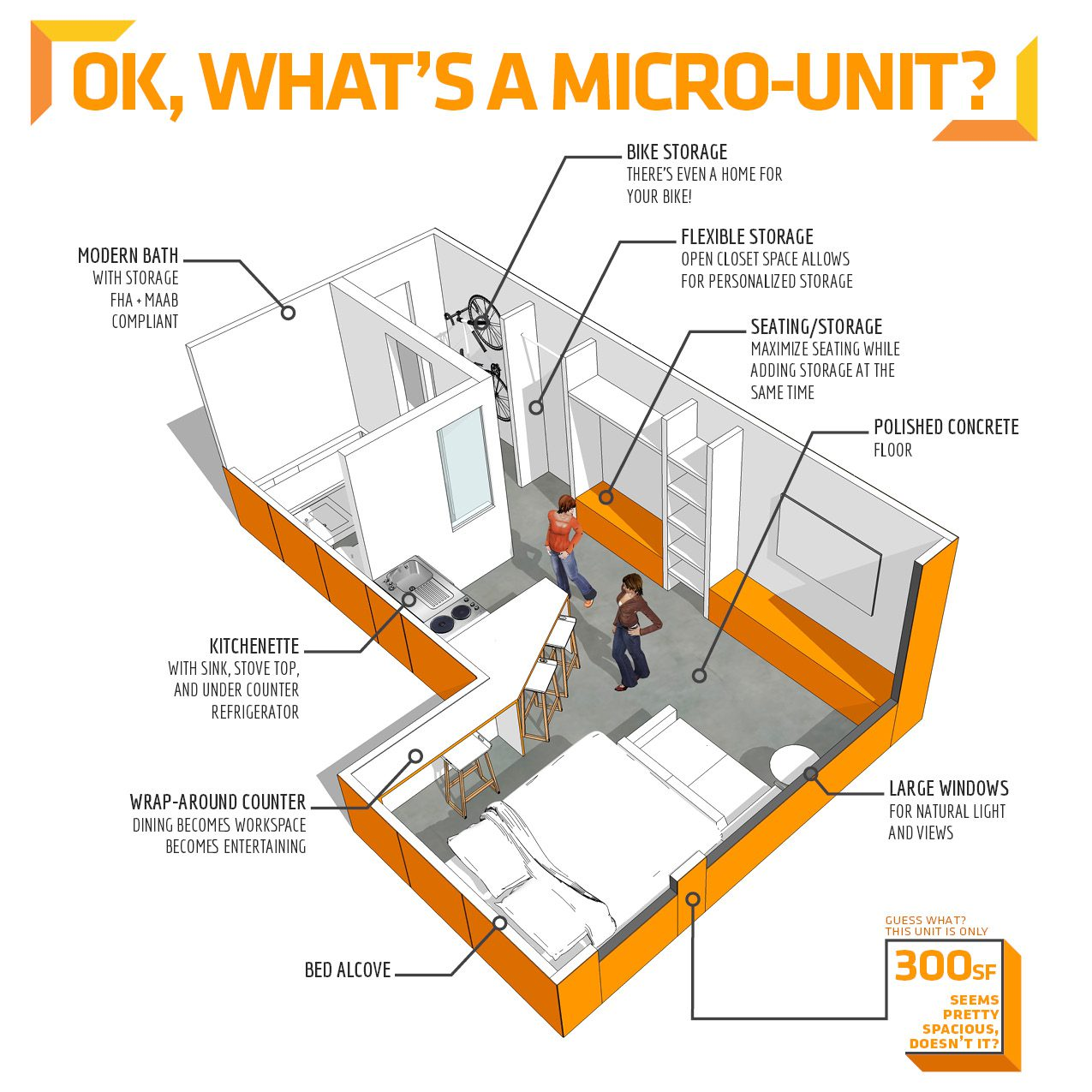 Floor plan of a micro unit.