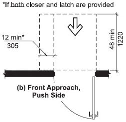 "Technical drawing of ""Front Approach, Push Side."""