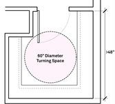 schematic fo turning space in a closet deeper than 48